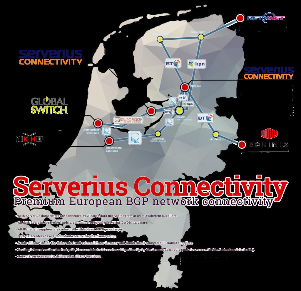 Netherlands Hosting Speed Test